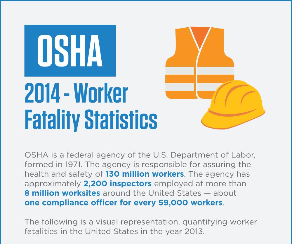 2014 OSHA Worker Fatality Statistics - 1
