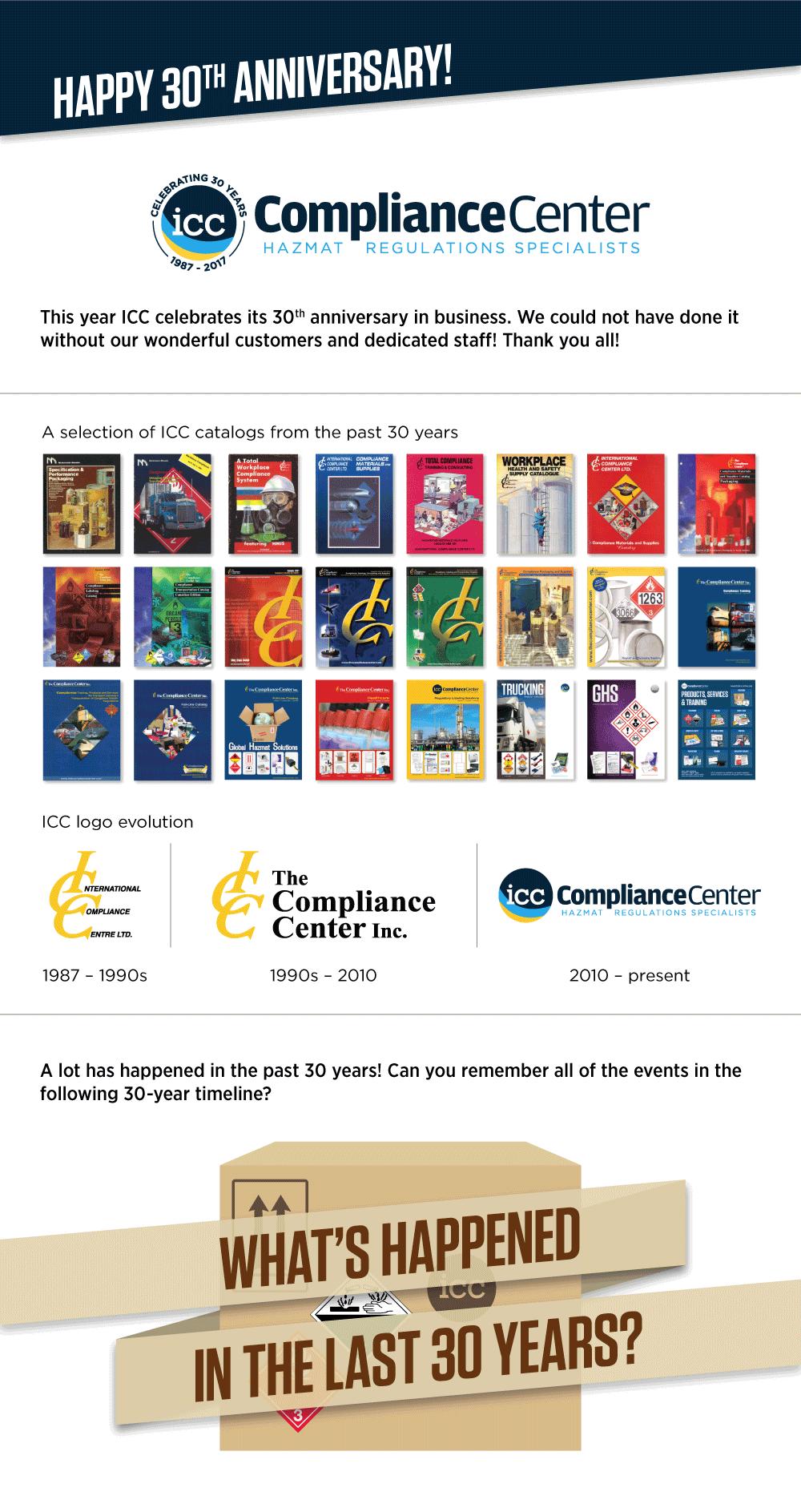 ICC 30 Year Anniversary - 0