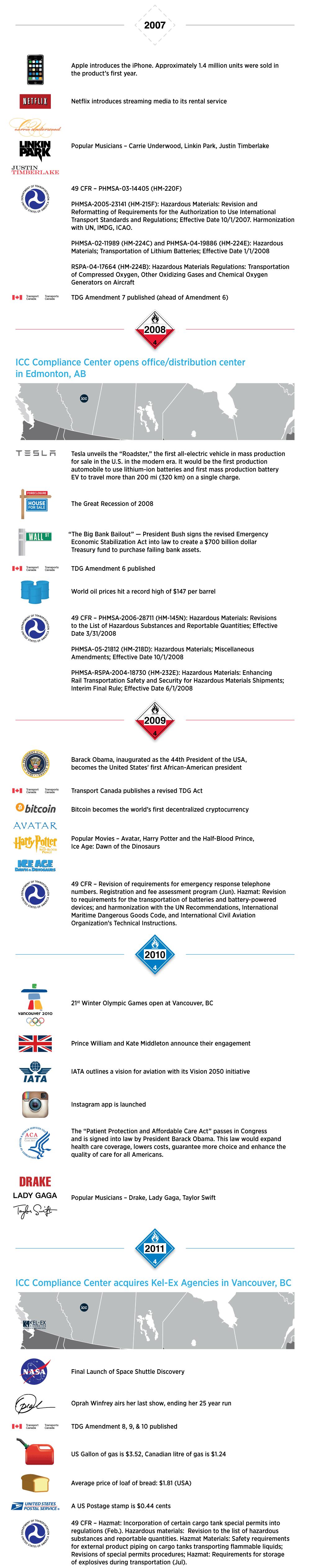 ICC 30 Year Anniversary - 5