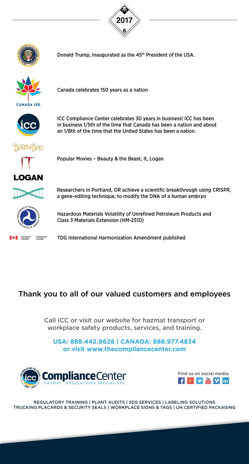 ICC 30 Year Anniversary - 7