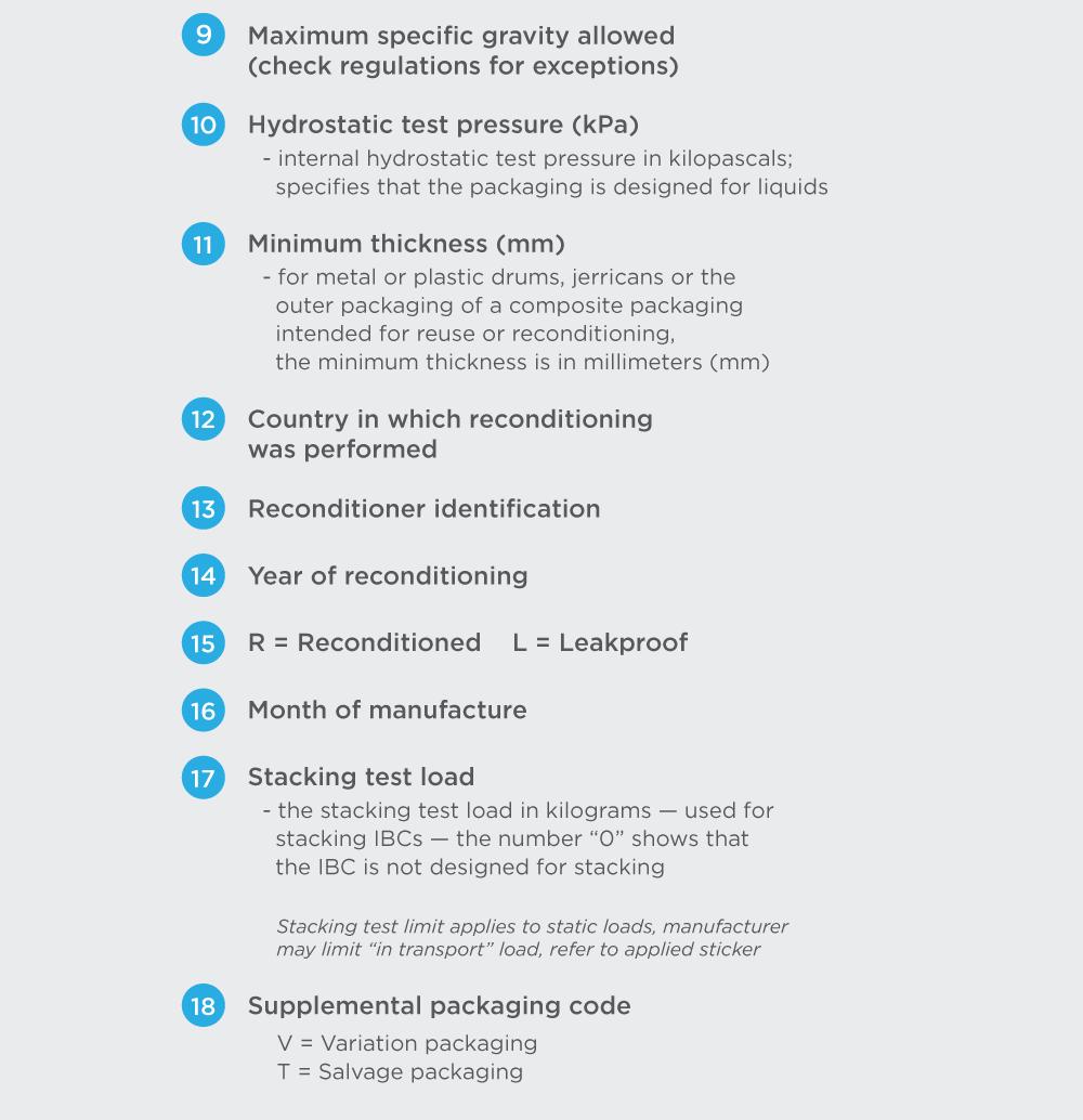 Understanding UN Packaging Codes - 8
