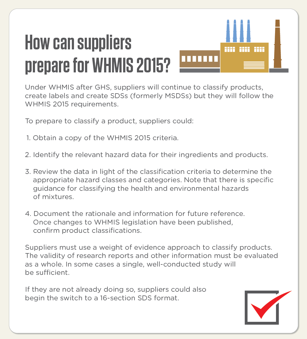 WHMIS 2015: Implementation of GHS in Canada infographic image 14 of 16