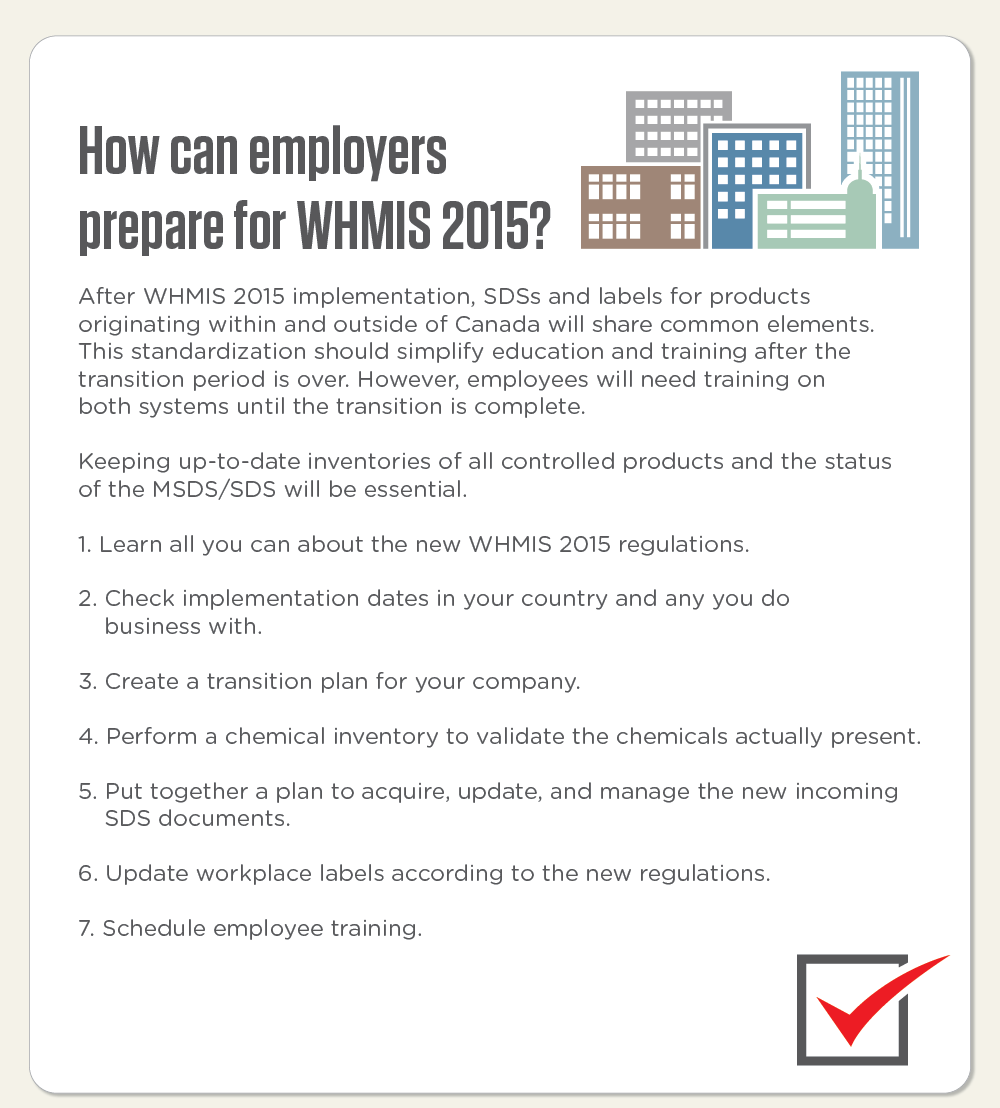 WHMIS 2015: Implementation of GHS in Canada infographic image 15 of 16