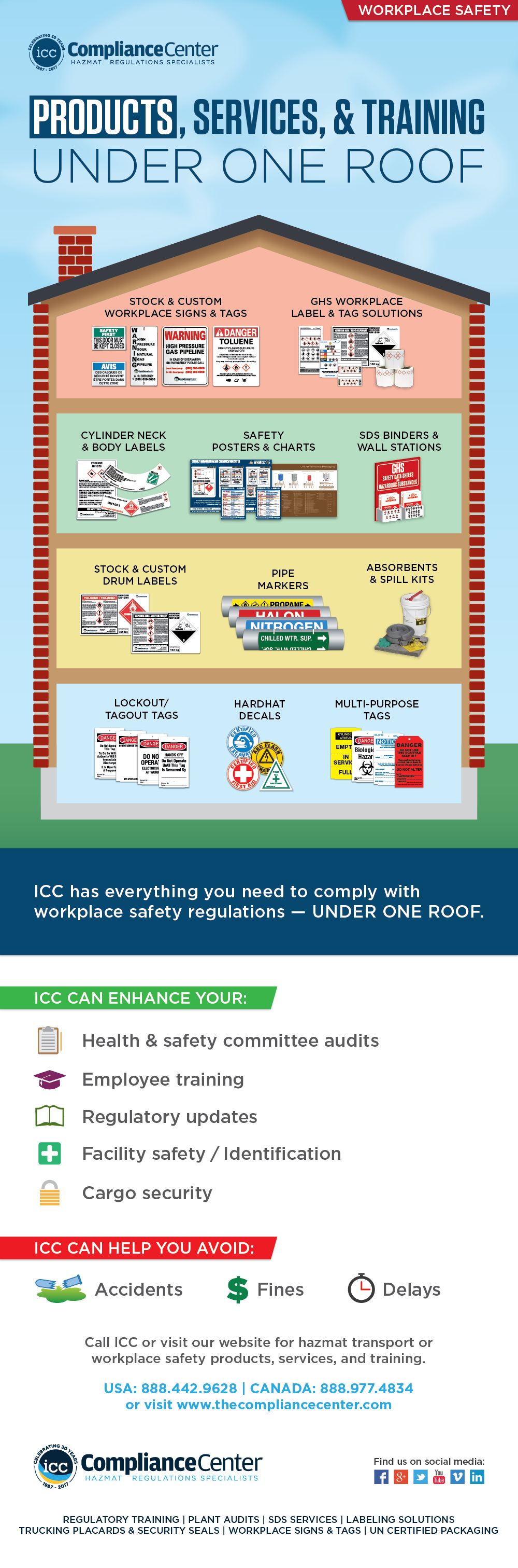 ICC Workplace Safety Products